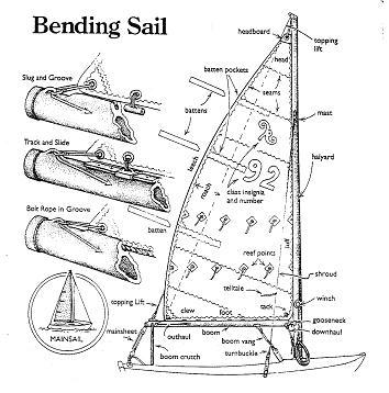 Bending Sail